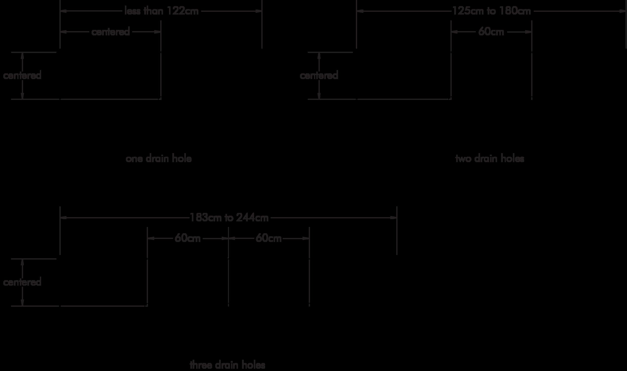 Drainage of Rectangular Pots