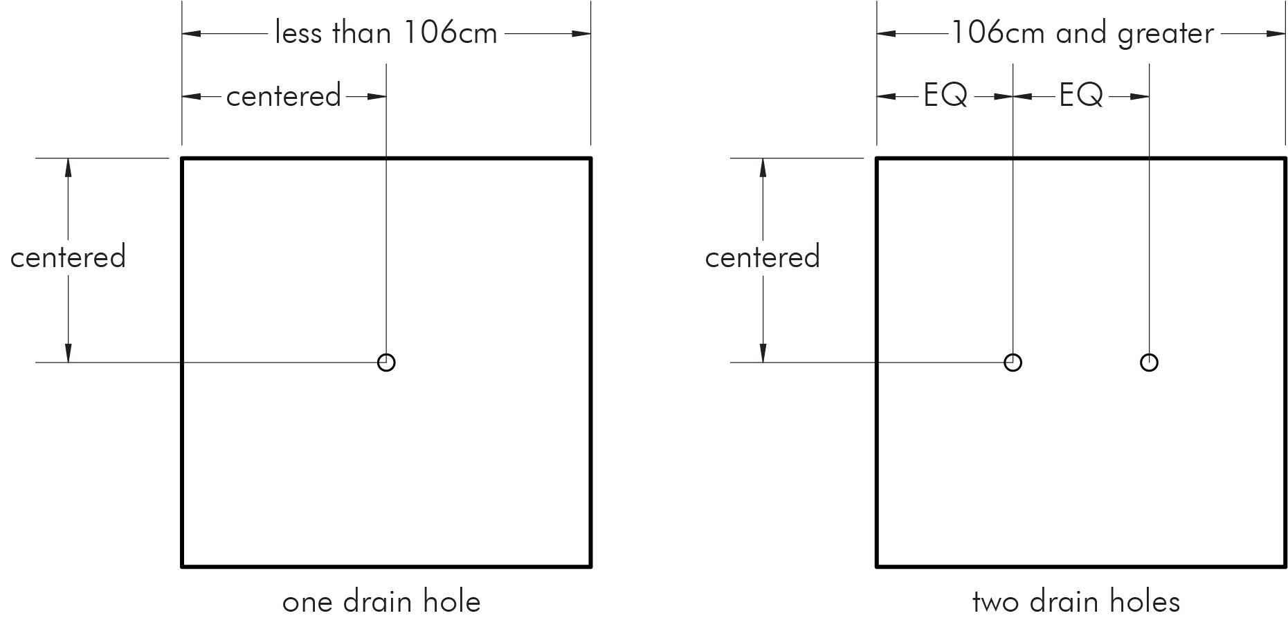 Drainage of Square Pots
